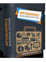 infographics biz edition