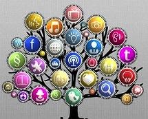 internet marketing mindmap
